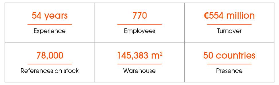 Key-figures-2021